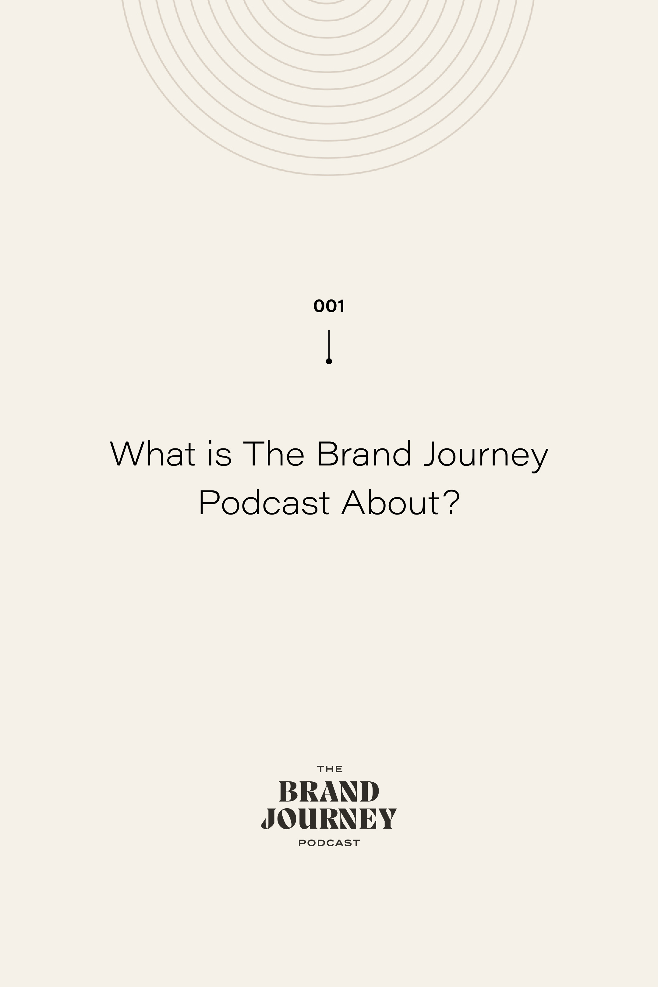 About the Brand Journey Podcast