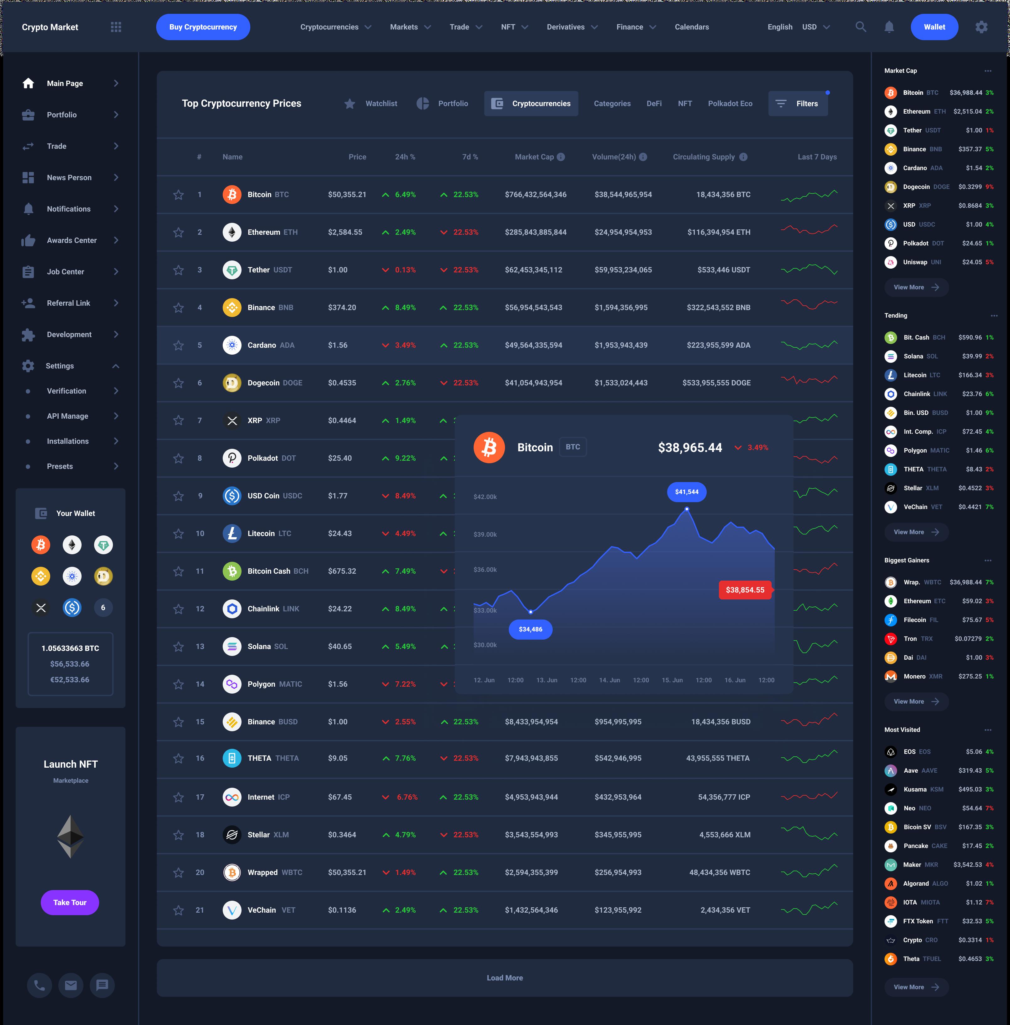 Main Dashboard Cryptocurrency Dashboard Template