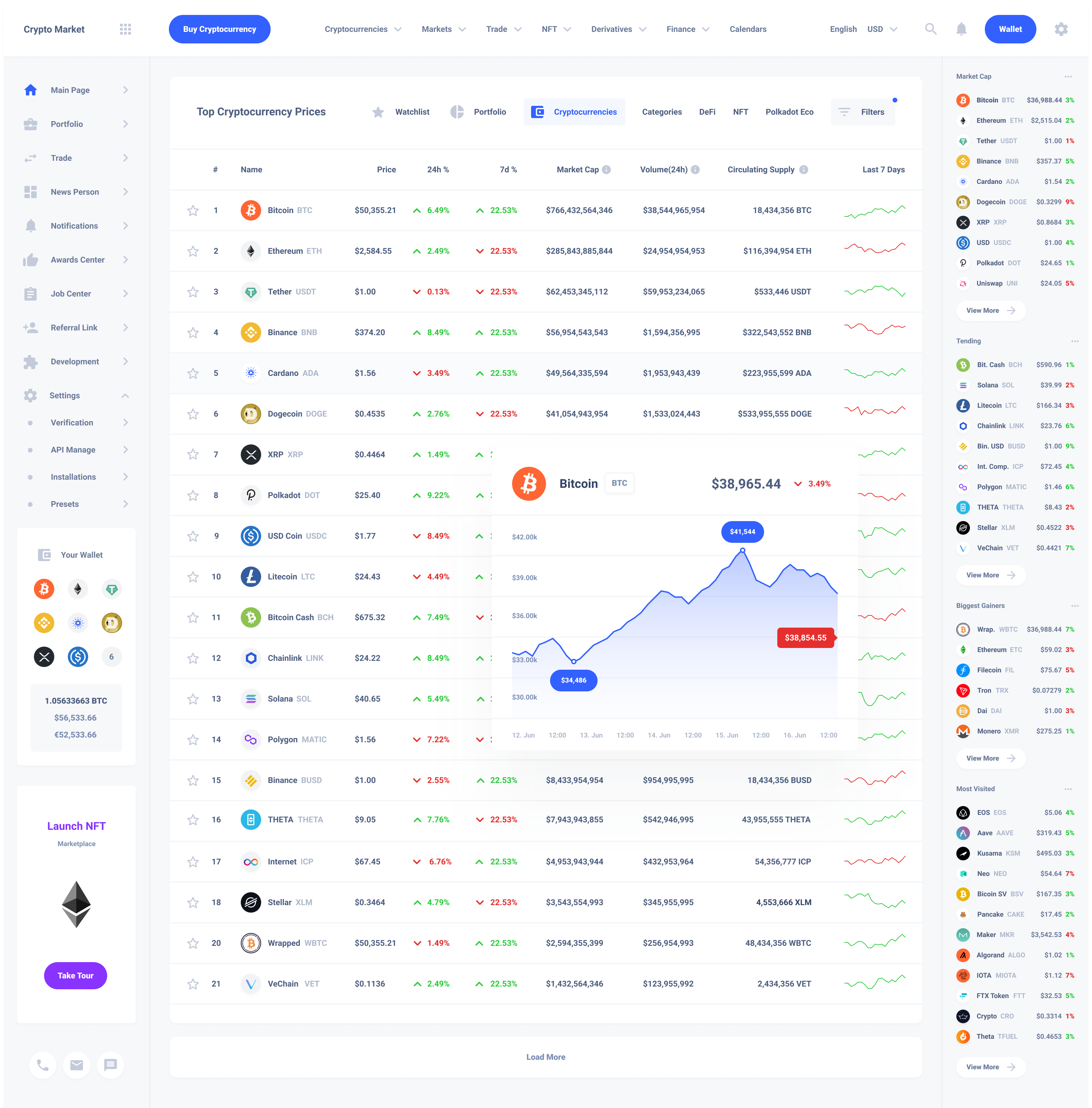 Cryptocurrencies List Dashboard Download Template