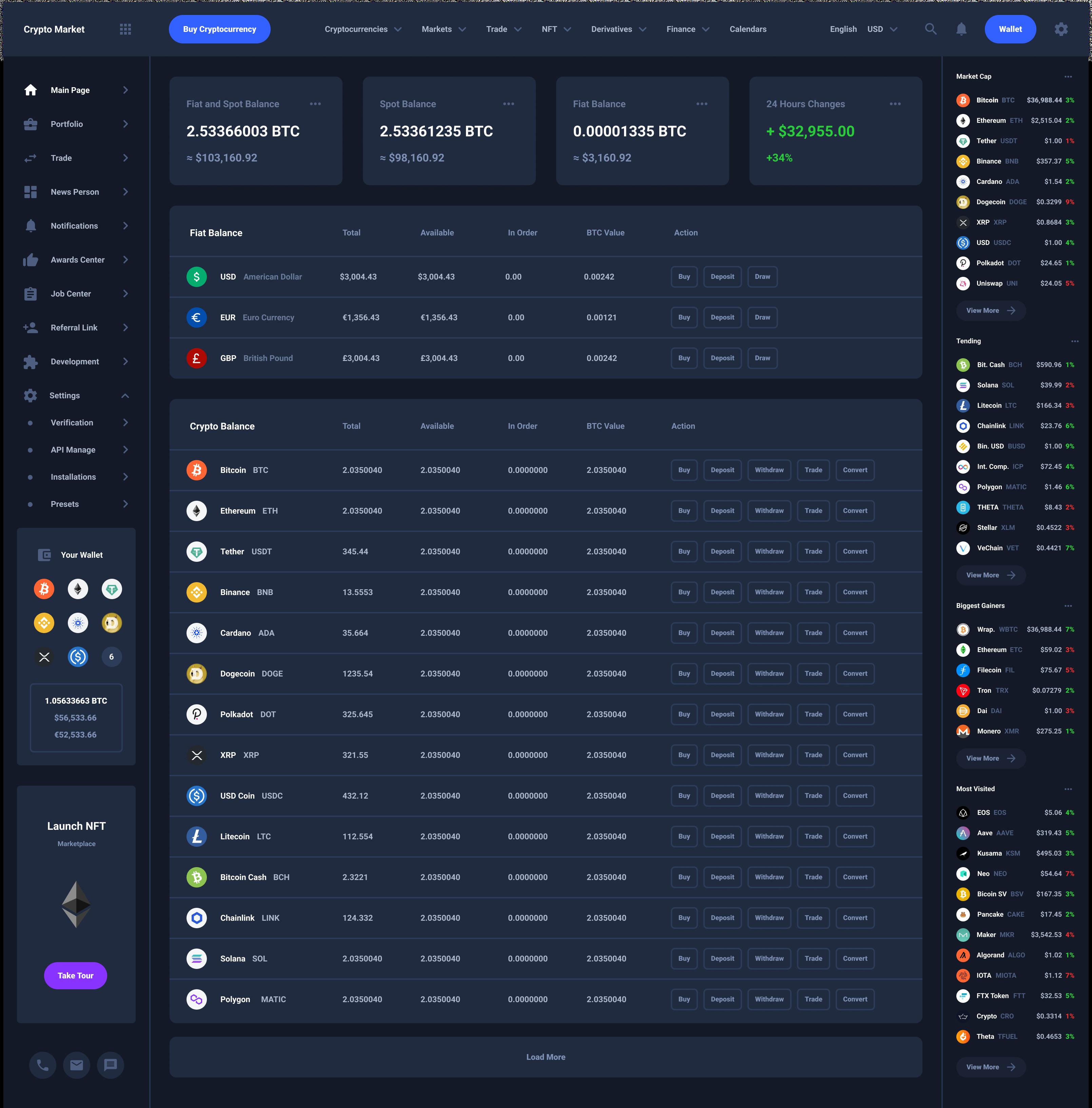 Cryptocurrencies Wallet UI Kit Download Dark
