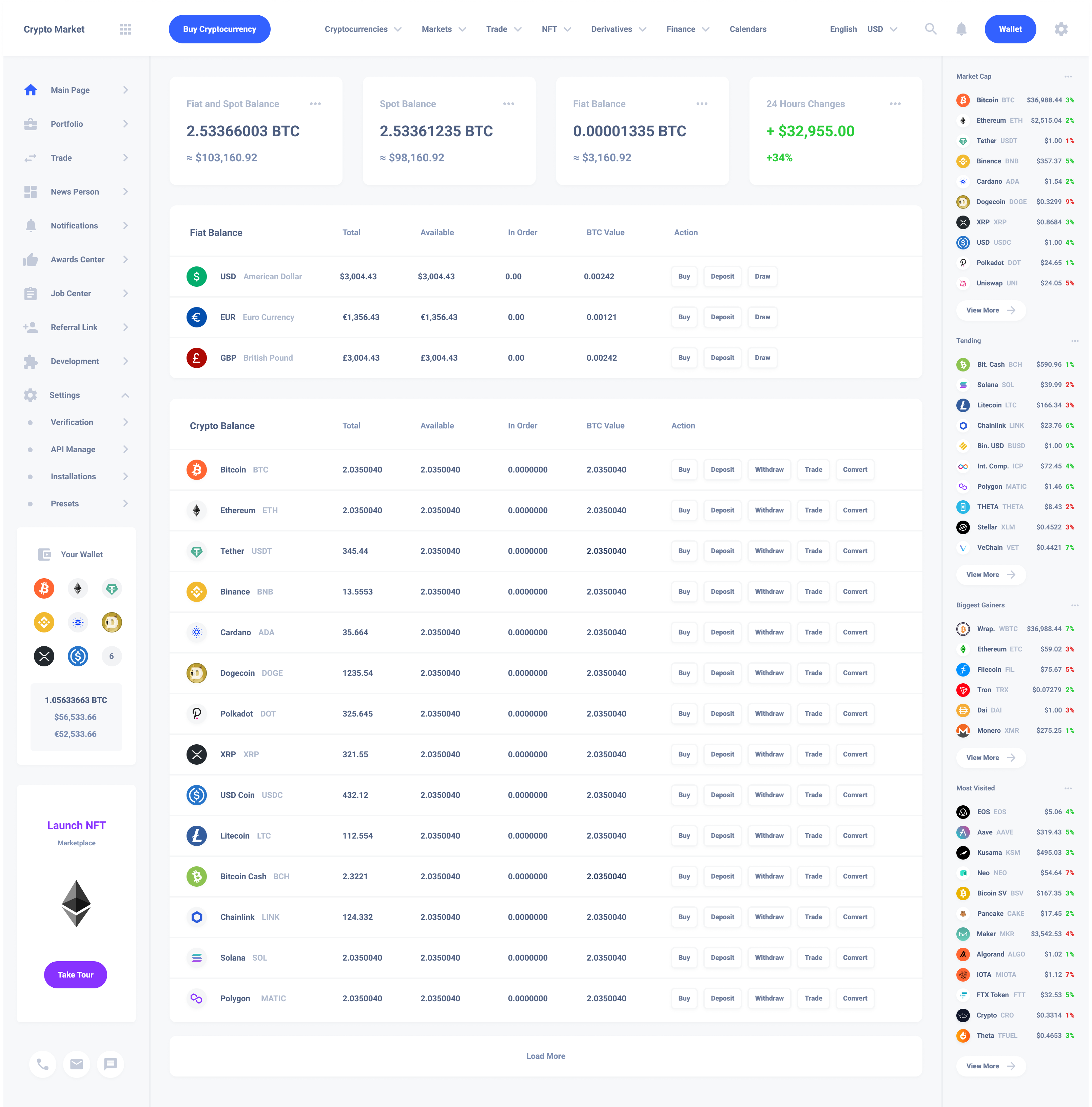 Cryptocurrencies Wallet Dashboard Template