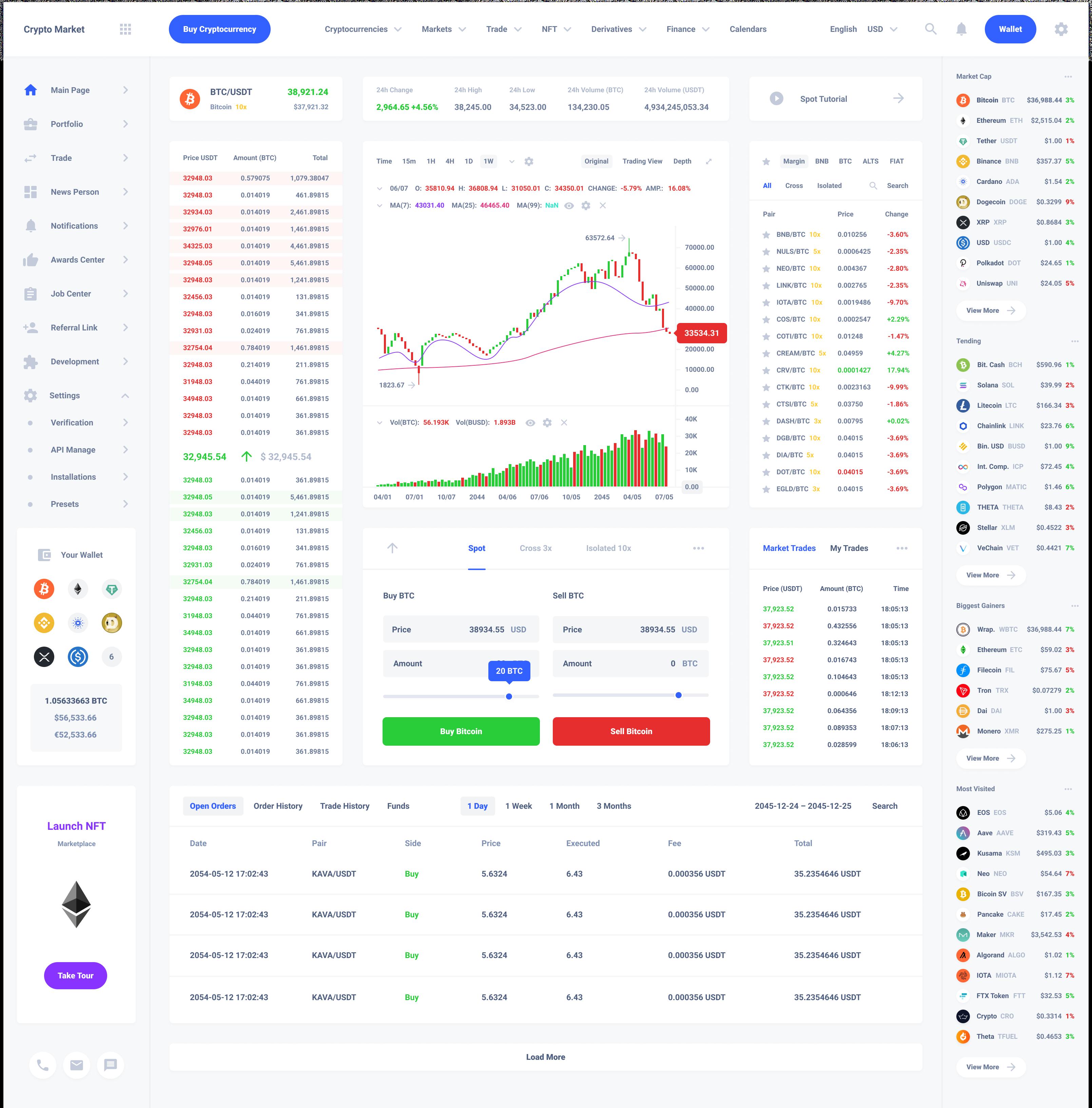 Trade Dashboard Download UI Kit