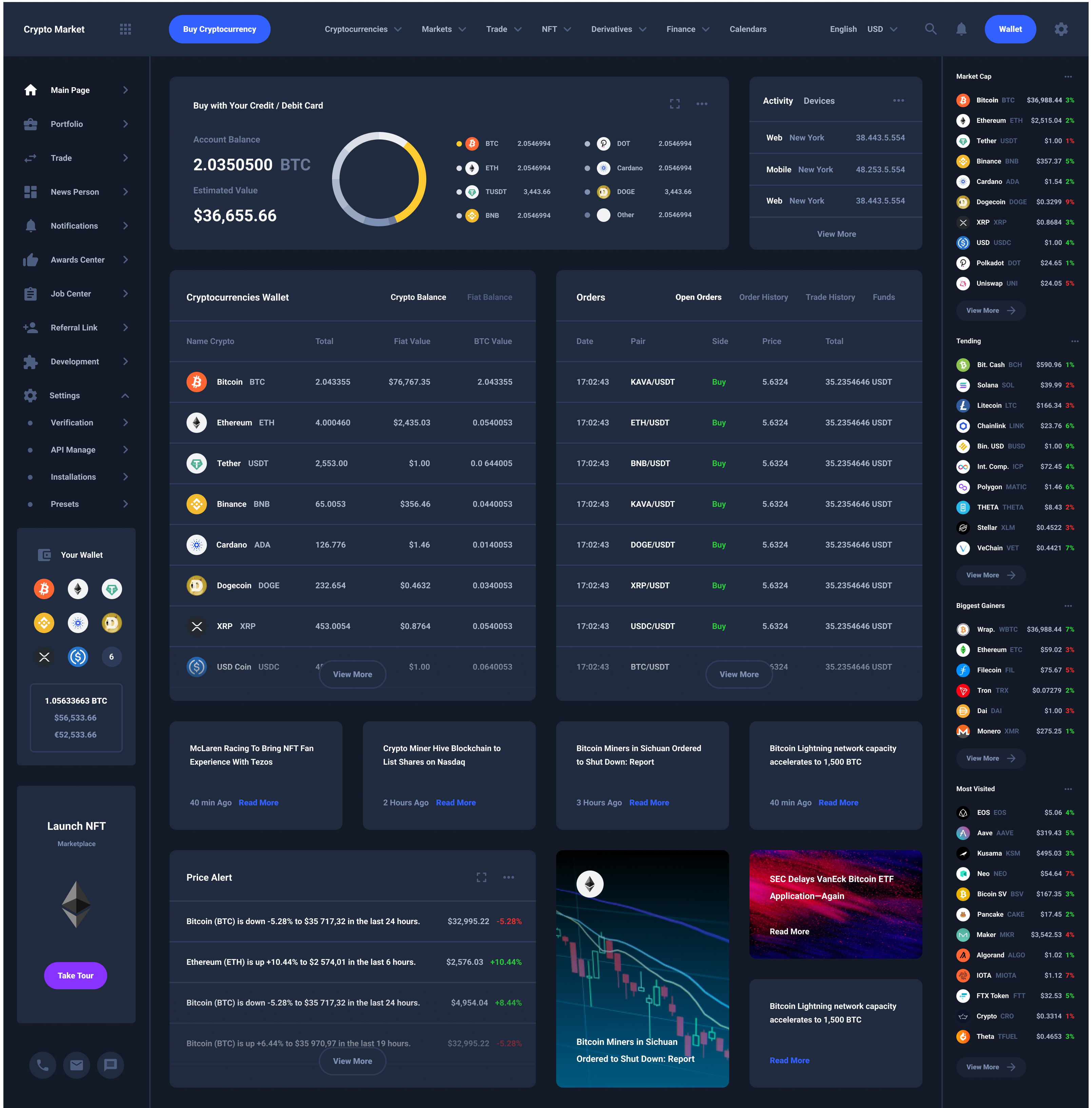 Main Dashboard Cryptocurrency Wallet UI Kit