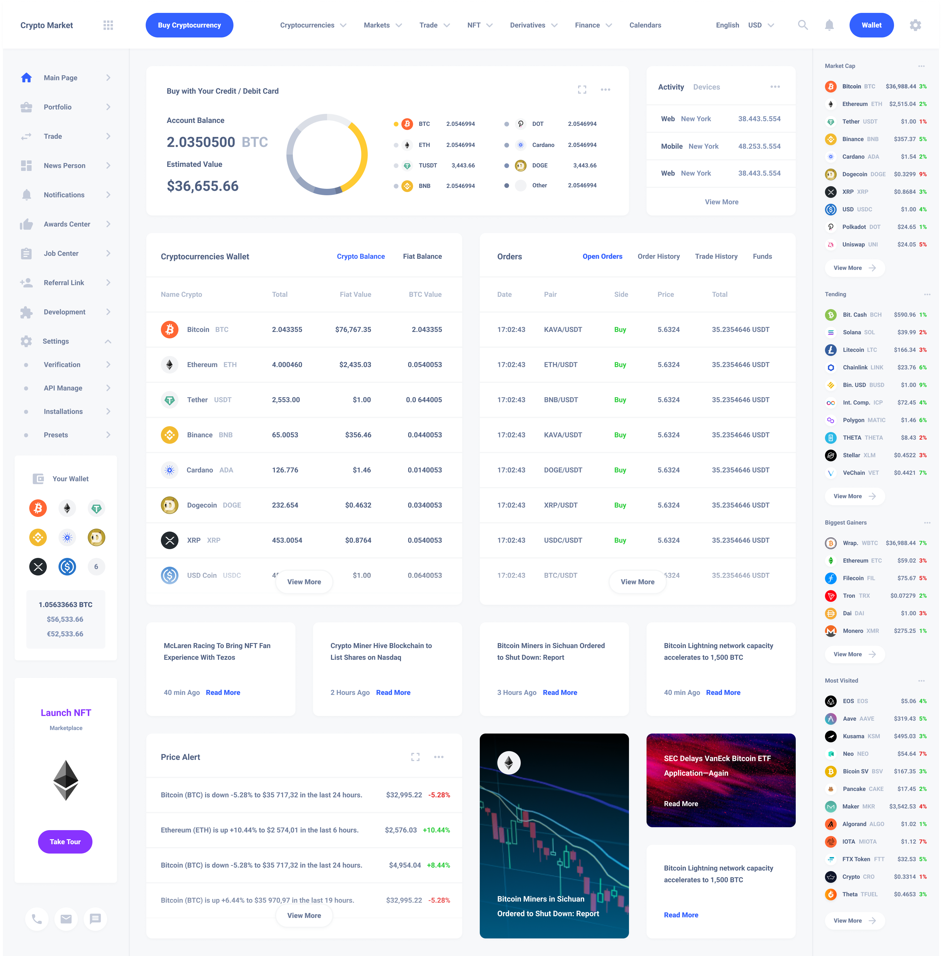 Crypto Profile Wallet Dashboard Template