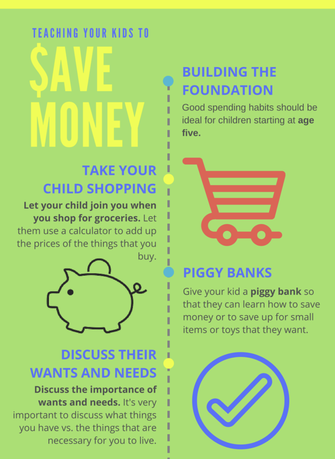 Infographic from The IndusParent explaning ways parents can teach financial literacy to children.