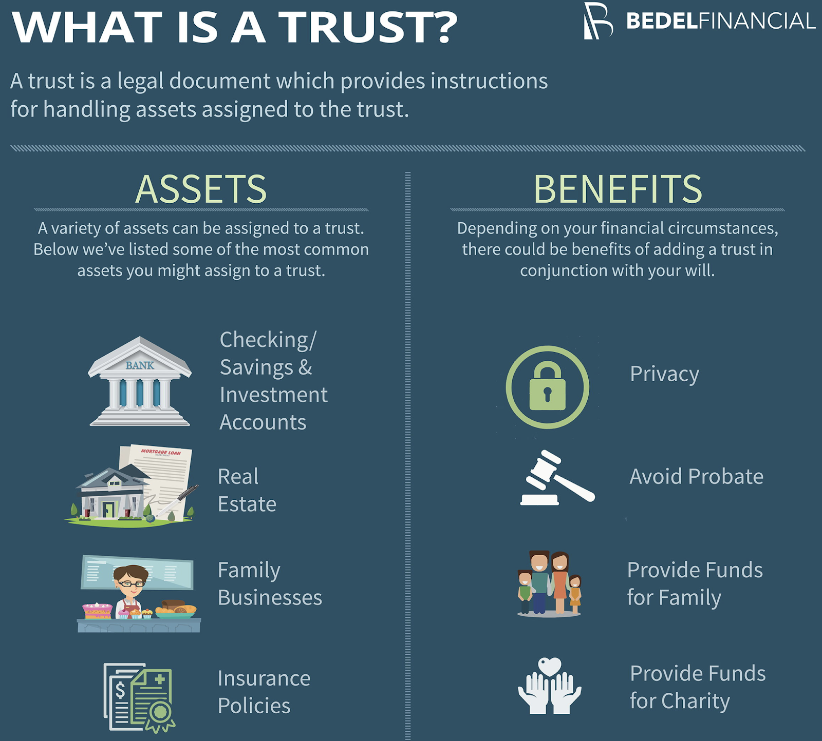 Explanation from Bedel Financial outlining what a trust is and how it can be used.