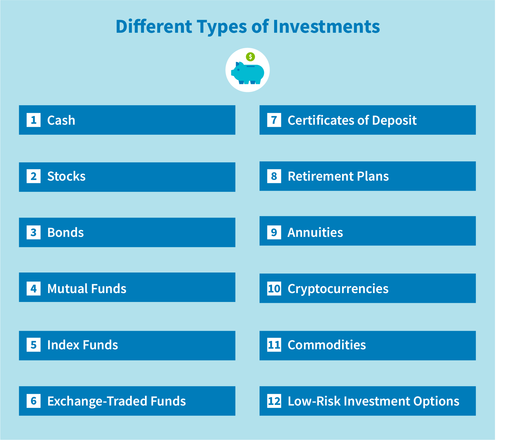 List of various investment types