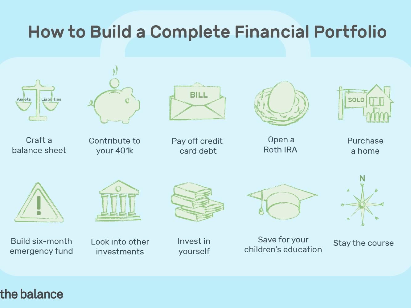 how to build a complete financial portfolio