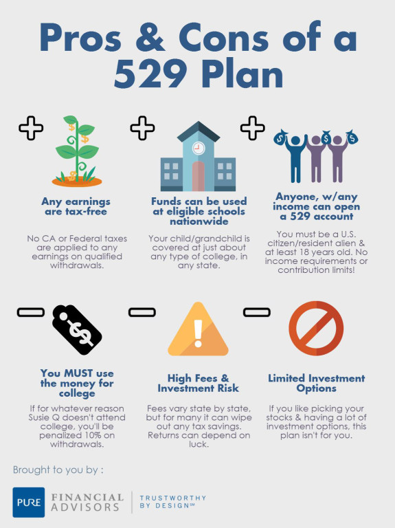 Pros and cons of a 529 plan