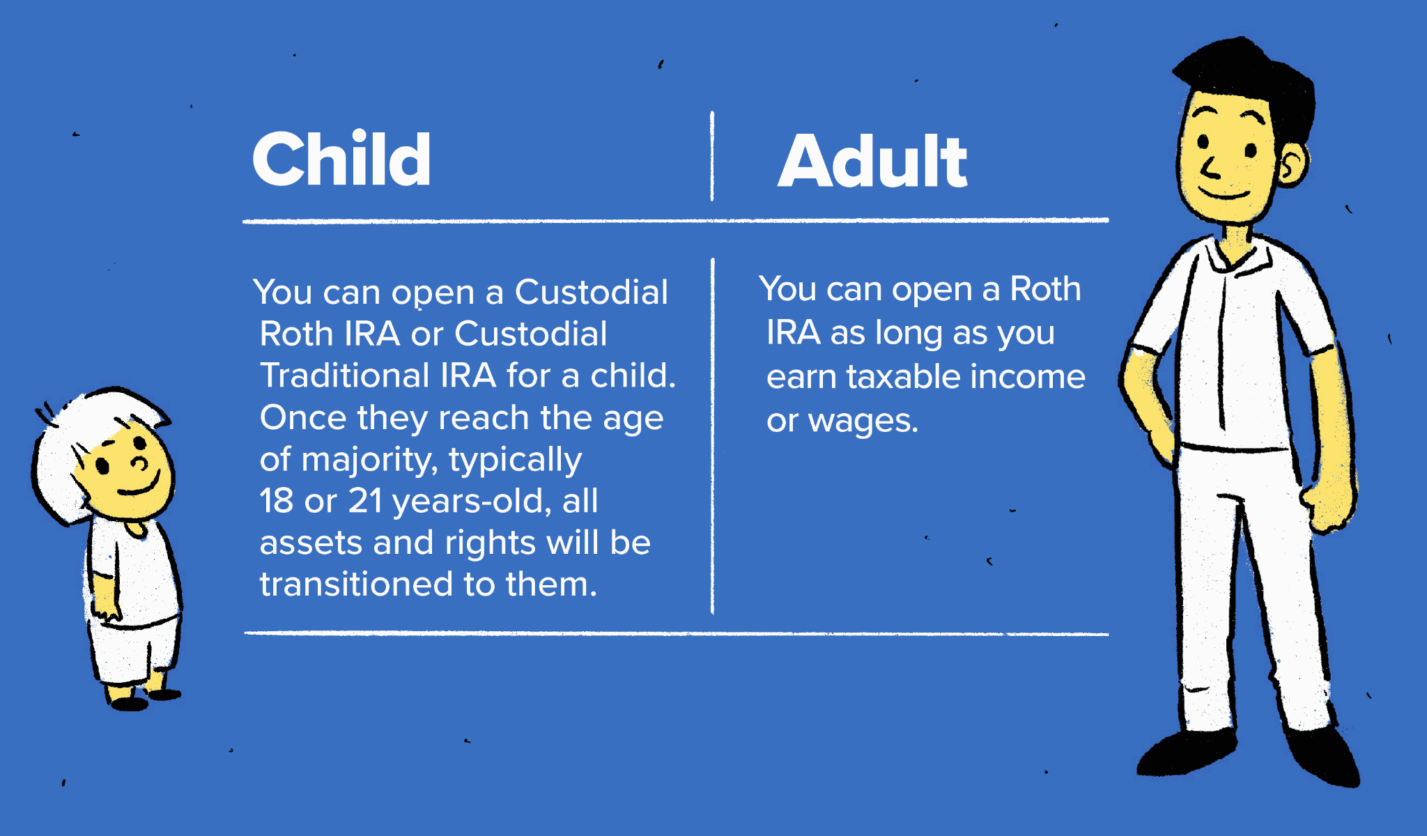 Roth IRA for a child or adult comparison