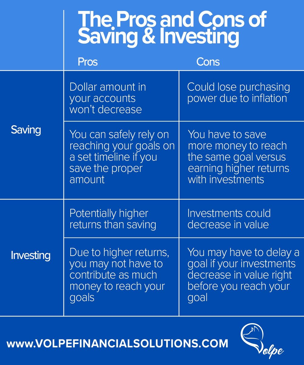 The pros and cons of saving and investing