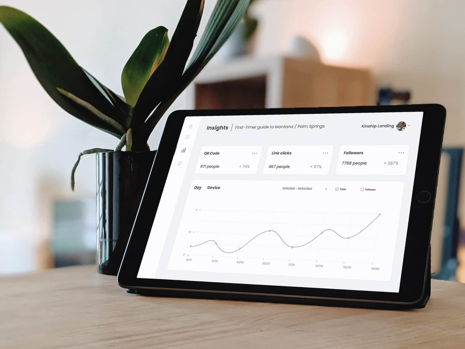 Insight analytics of a hotel dashboard on tablet