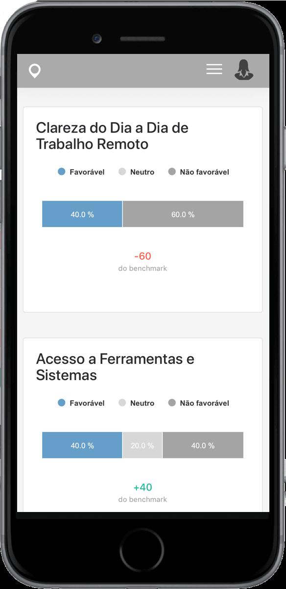 Relatórios da plataforma Pin People versão mobile