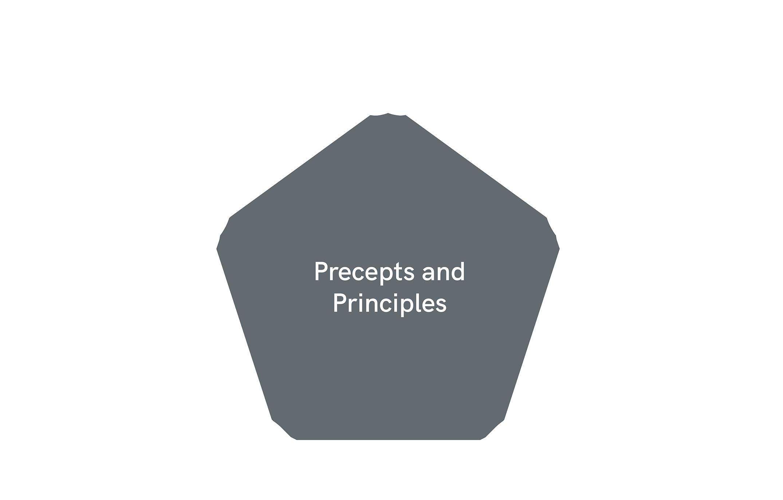 Precepts and principles