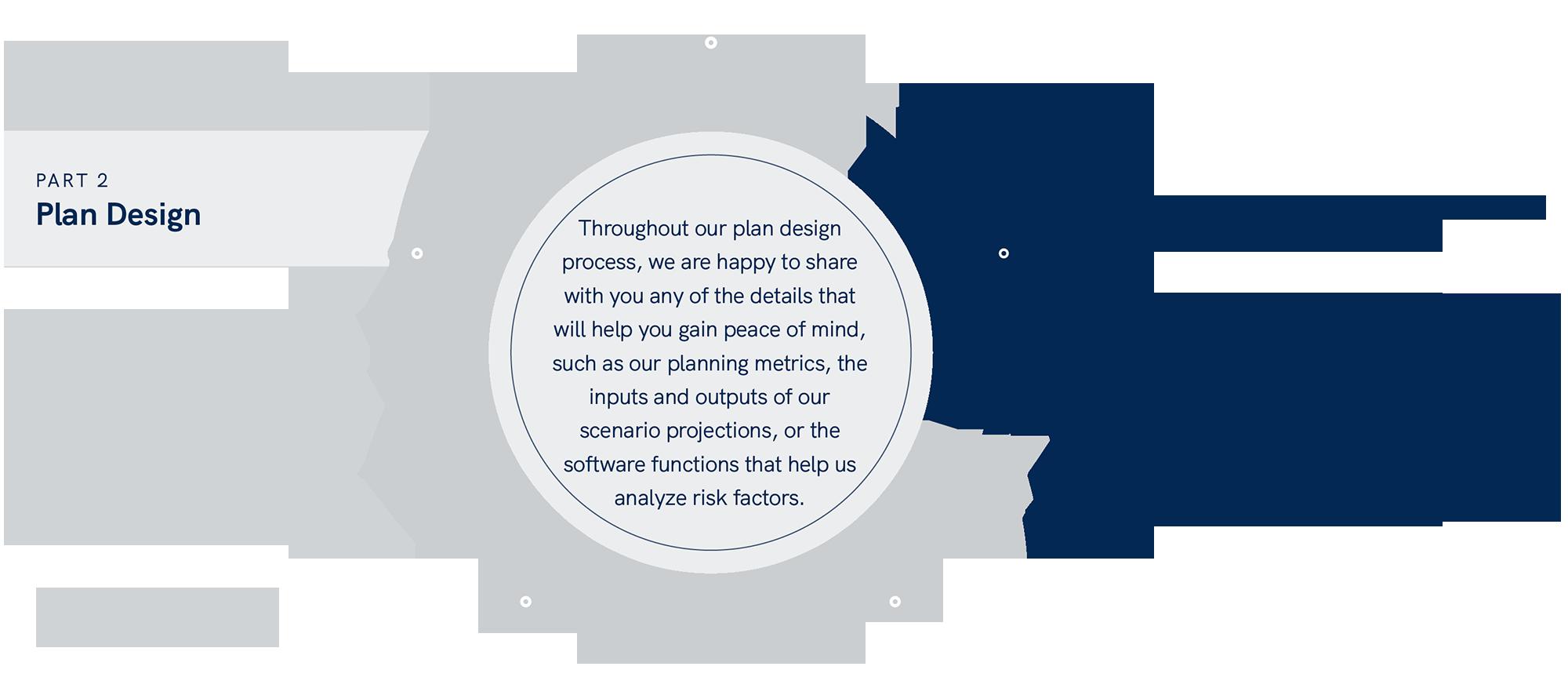 Part 2 - Plan Design