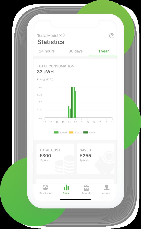 ev.energy companion app