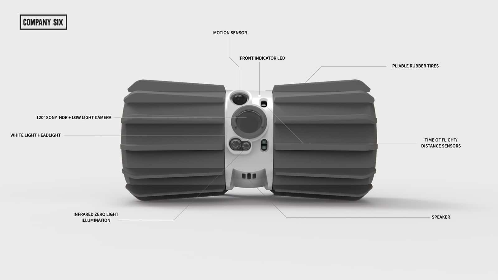 Anatomy of the ReadySight robot (image courtesy of Company Six)