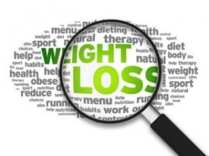 Psychology of weight loss Happiness