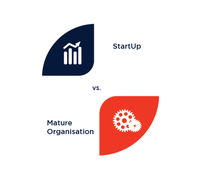 How to define your target if you are a startup vs a mature organization
