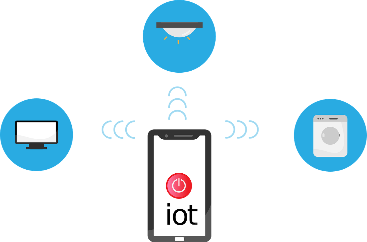 IoT Communication with other devices showcase