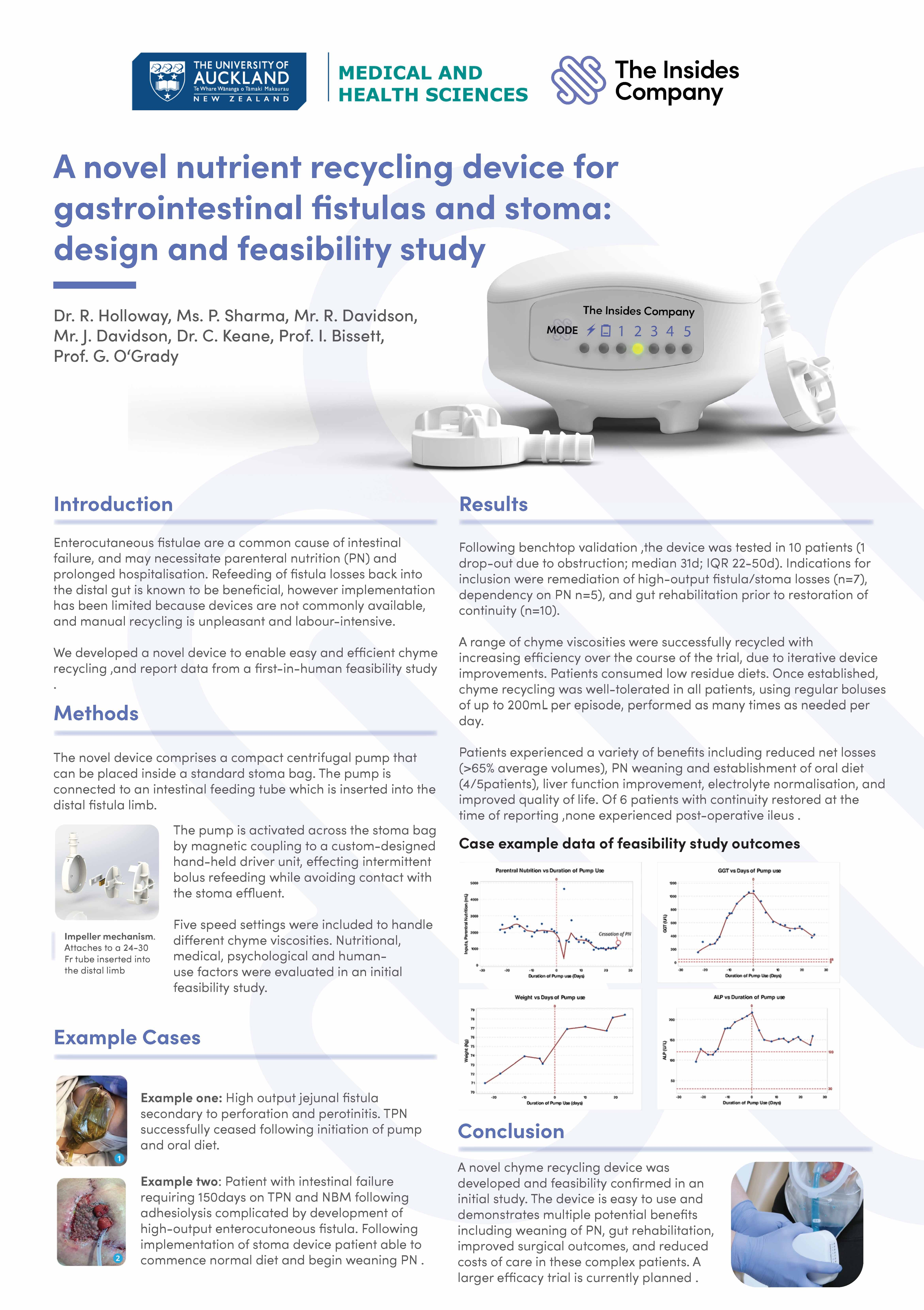 A novel nutrient recycling device for gastrointestinal fistulas and stoma - design and feasibility study