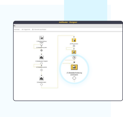 JobRouter digitalizacja procesów