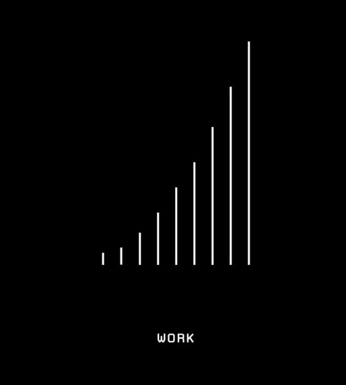 Your work is cumulative. Be more concerned with your trajectory than your current circumstances By  @Visualizevalue