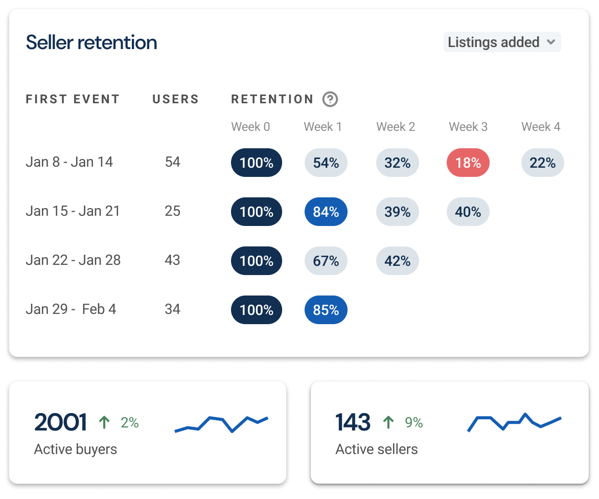 Screenshot of marketplace customization