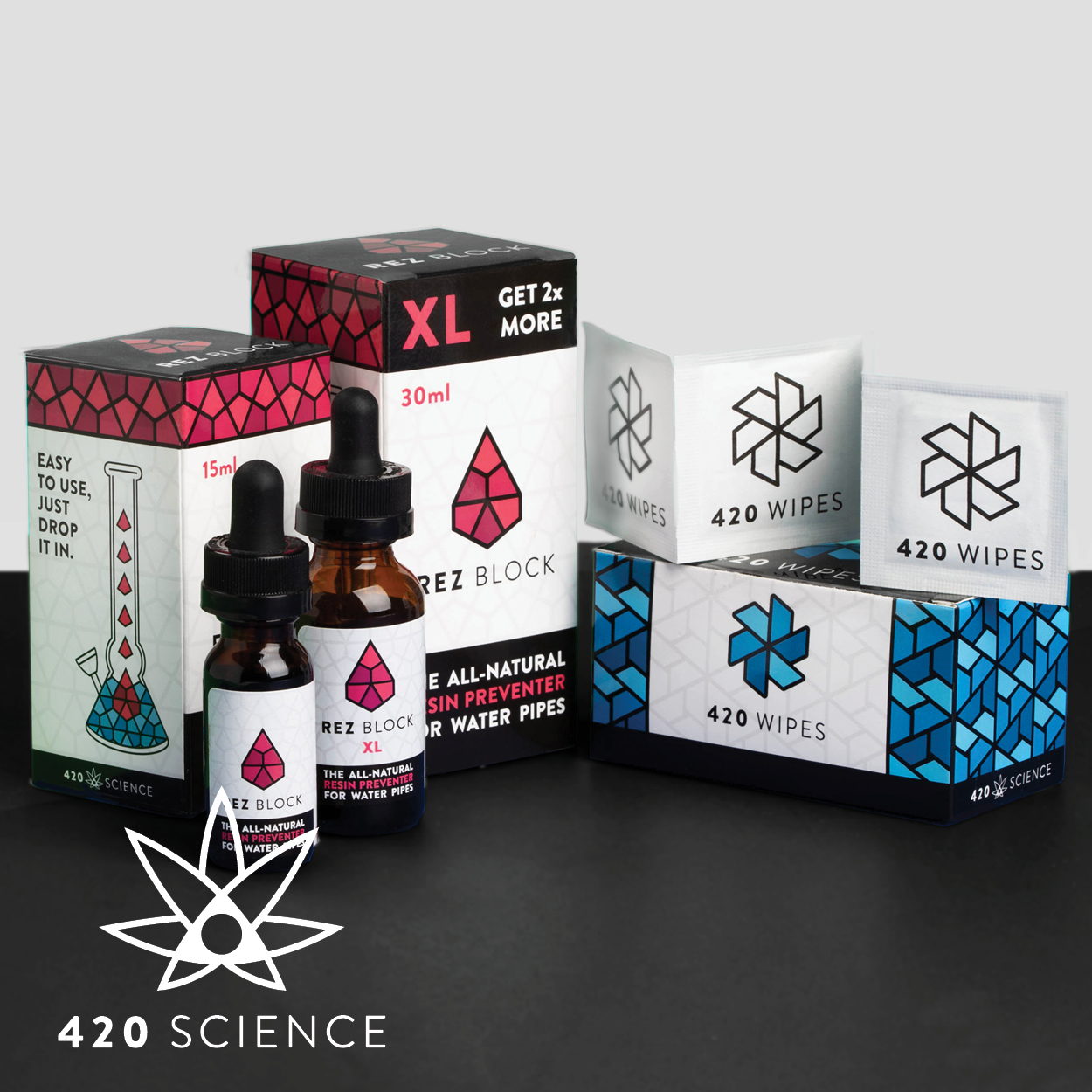 420 Science - A Redesign With a Purpose