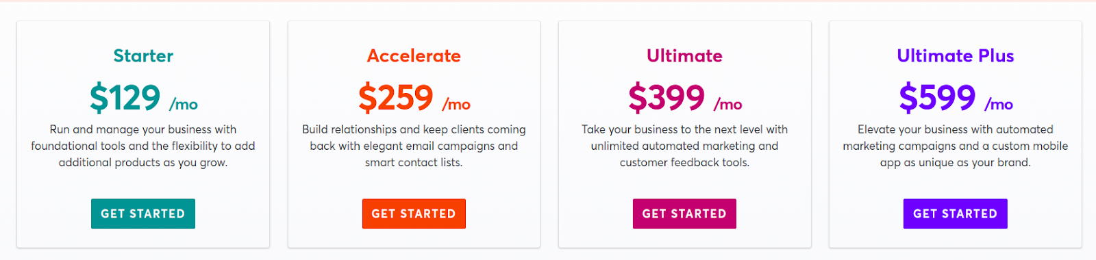 Mindbody's pricing tiers and subscription options.