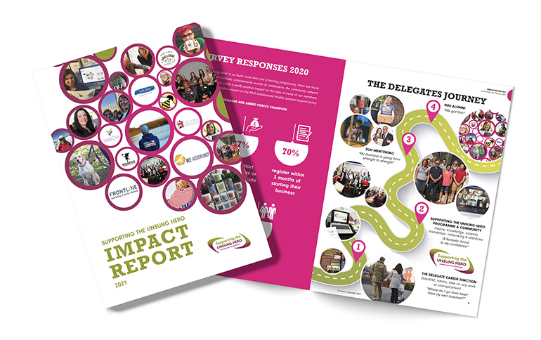 Image of the Supporting the Unsung Hero Impact Report 2021
