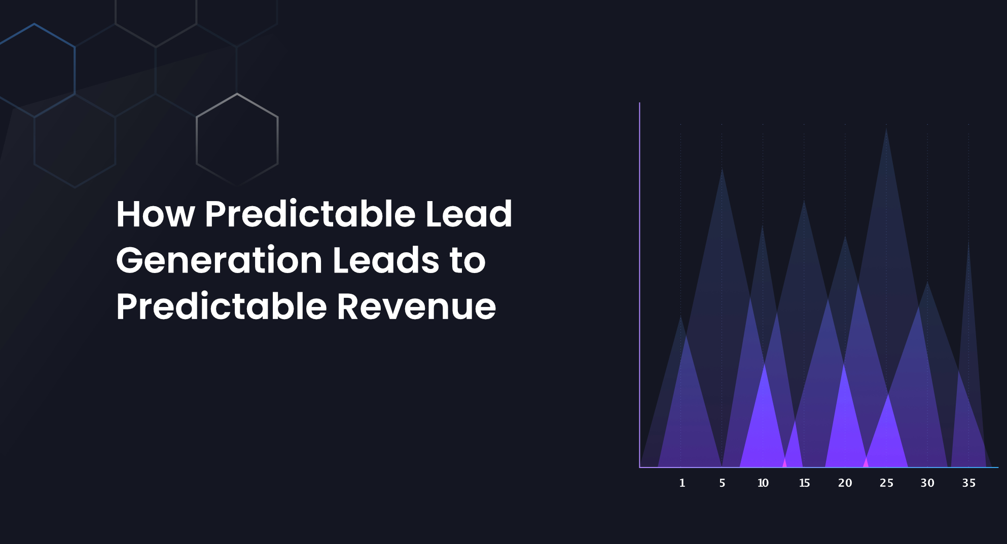 How Predictable Lead Generation Leads to Predictable Revenue