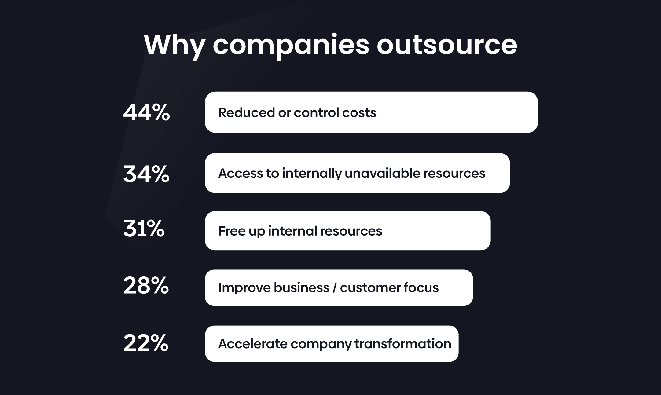 reasons for sales outsourcing