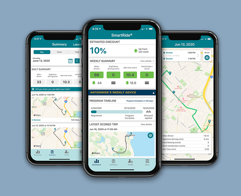 Three screenshots of the Nationwide SmartRide app on a smartphone device. The images show a daily summary of miles driven, discount percentages, and GPS information.