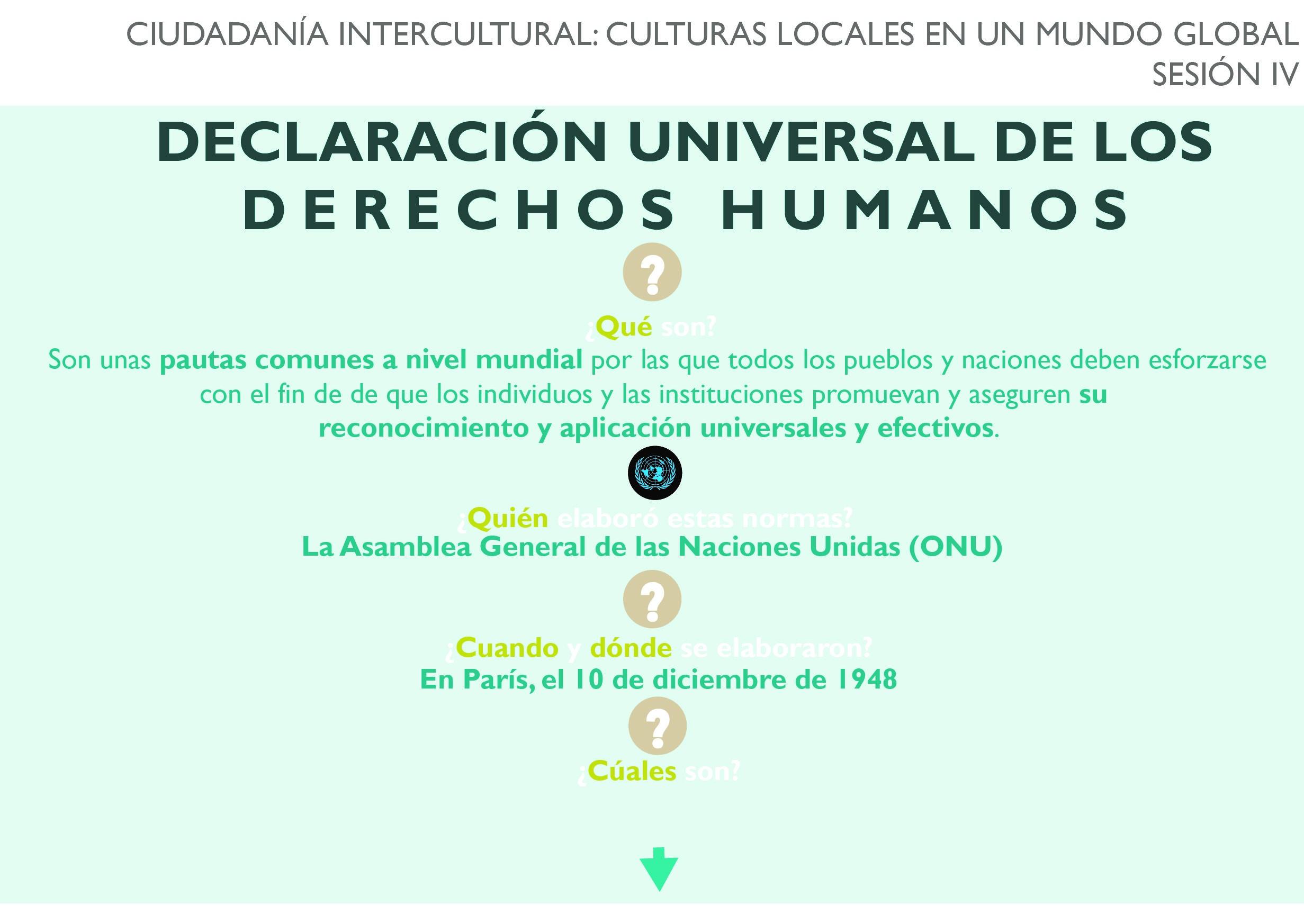 Cartel y Folleto para trabajar los Derechos Humanos en el aula