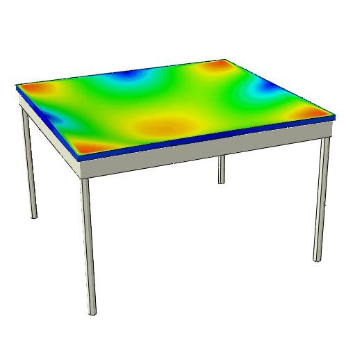 Reves panel flexion tool