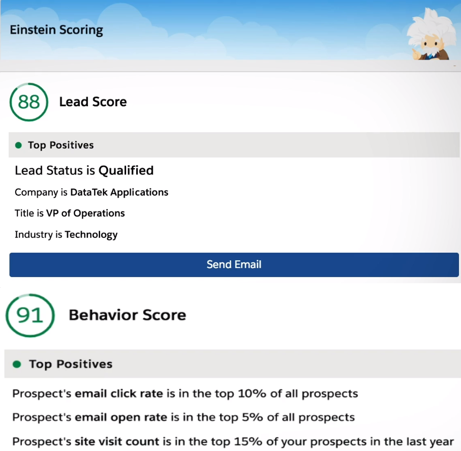 Pardot Einstein B2B Lead Scoring
