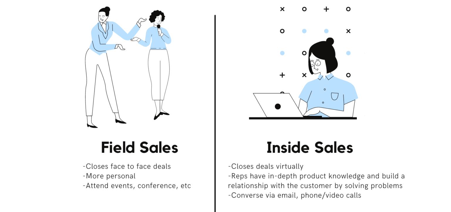 Field Sales vs Inside Sales