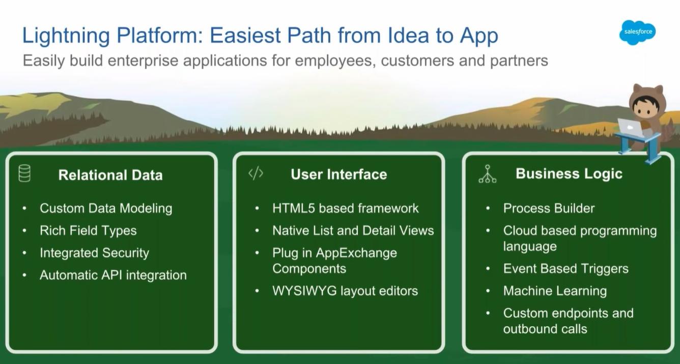 Salesforce-Development-tools