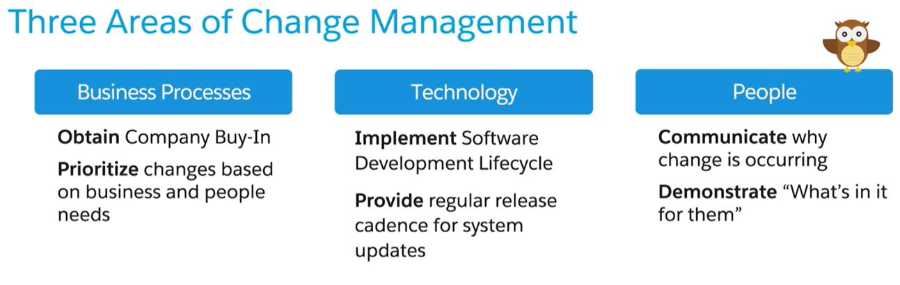 change-management-areas