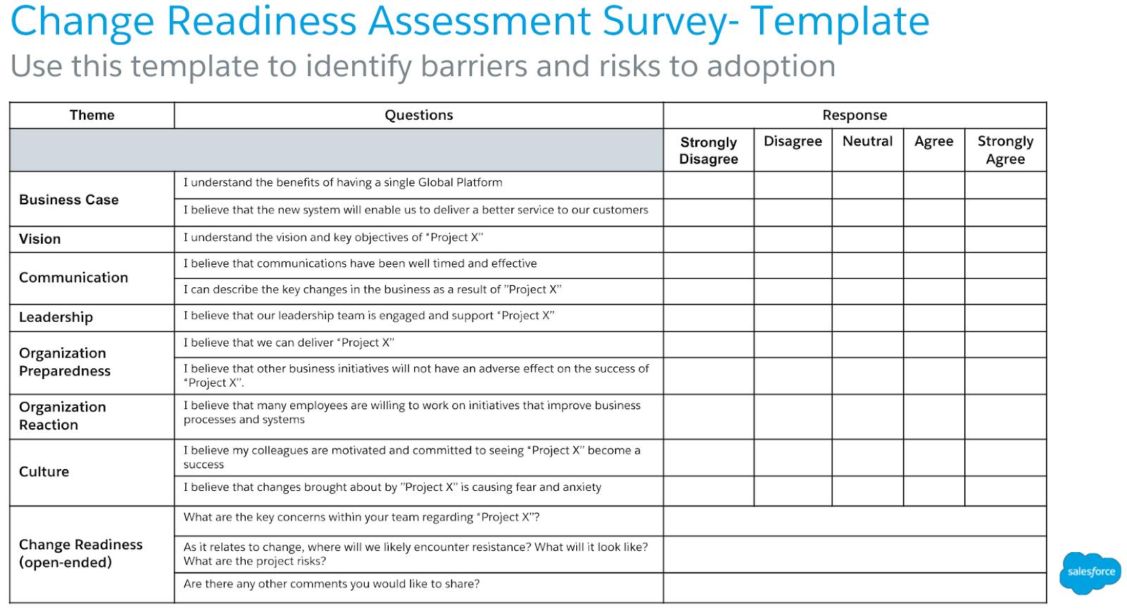 change-readiness-assessment
