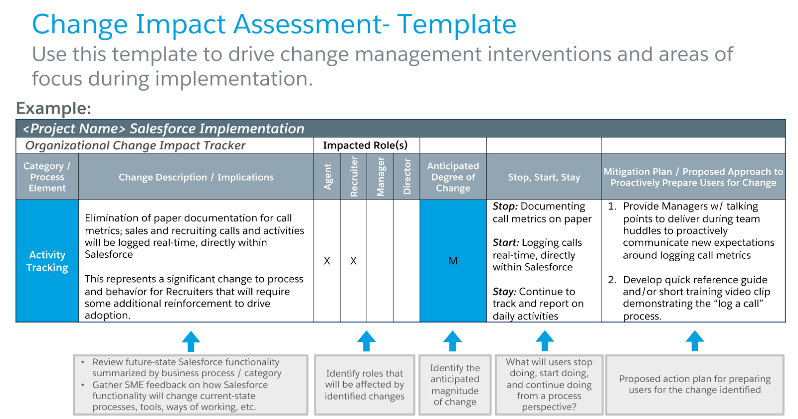 impact-assessment-template