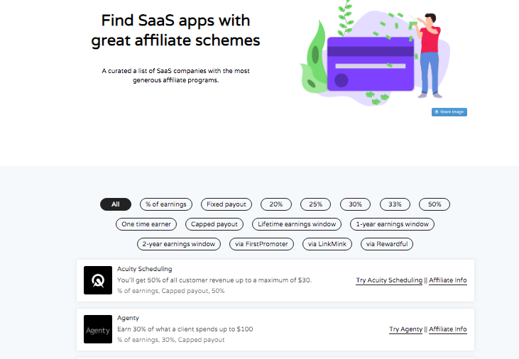 SaaS Money is a powered by Zapier - here's how