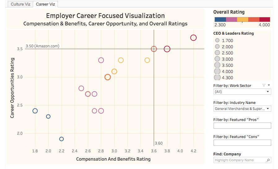 v1 career vis