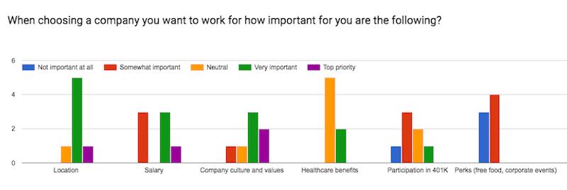 vjs survey result