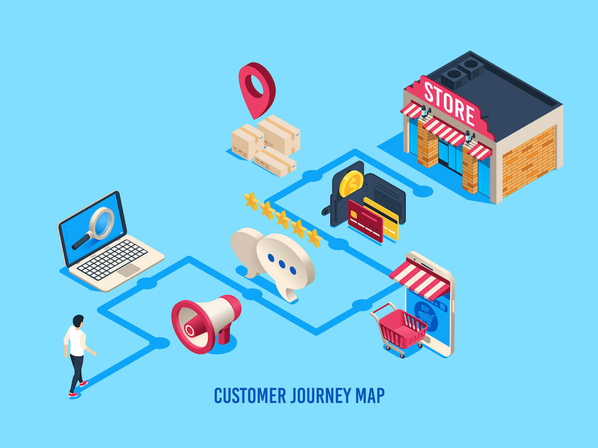 Activation strategy: customer journey map