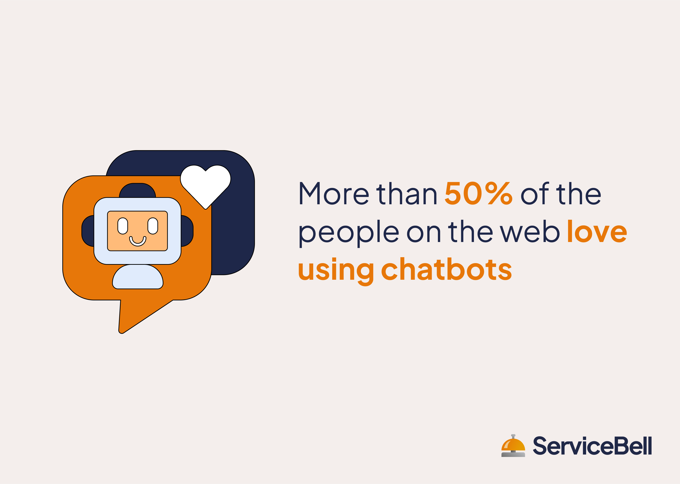 more than half of the people online love chatbots