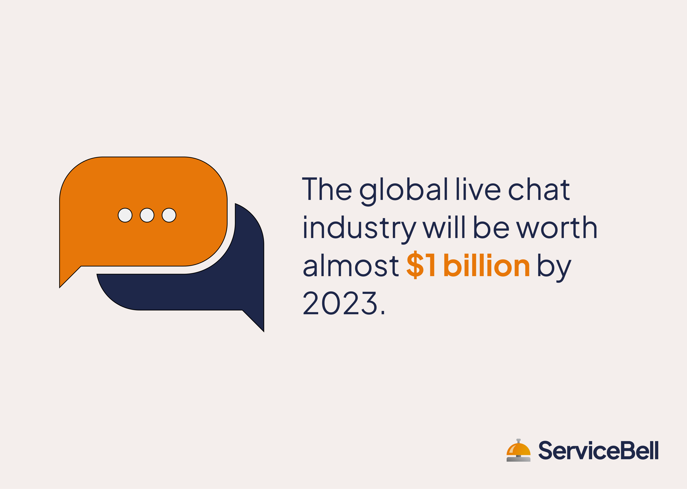 live chat industry size