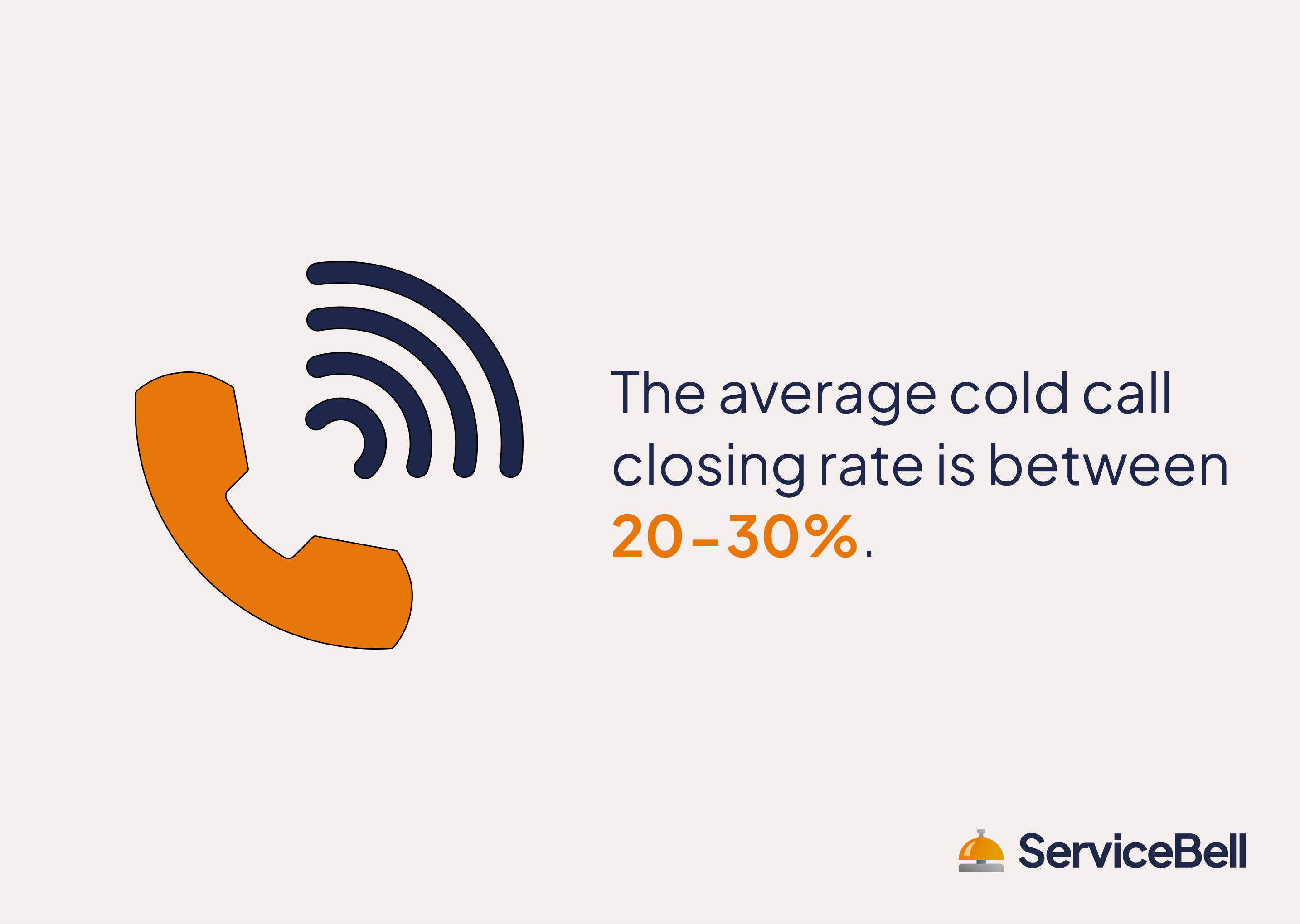 average cold call closing rate