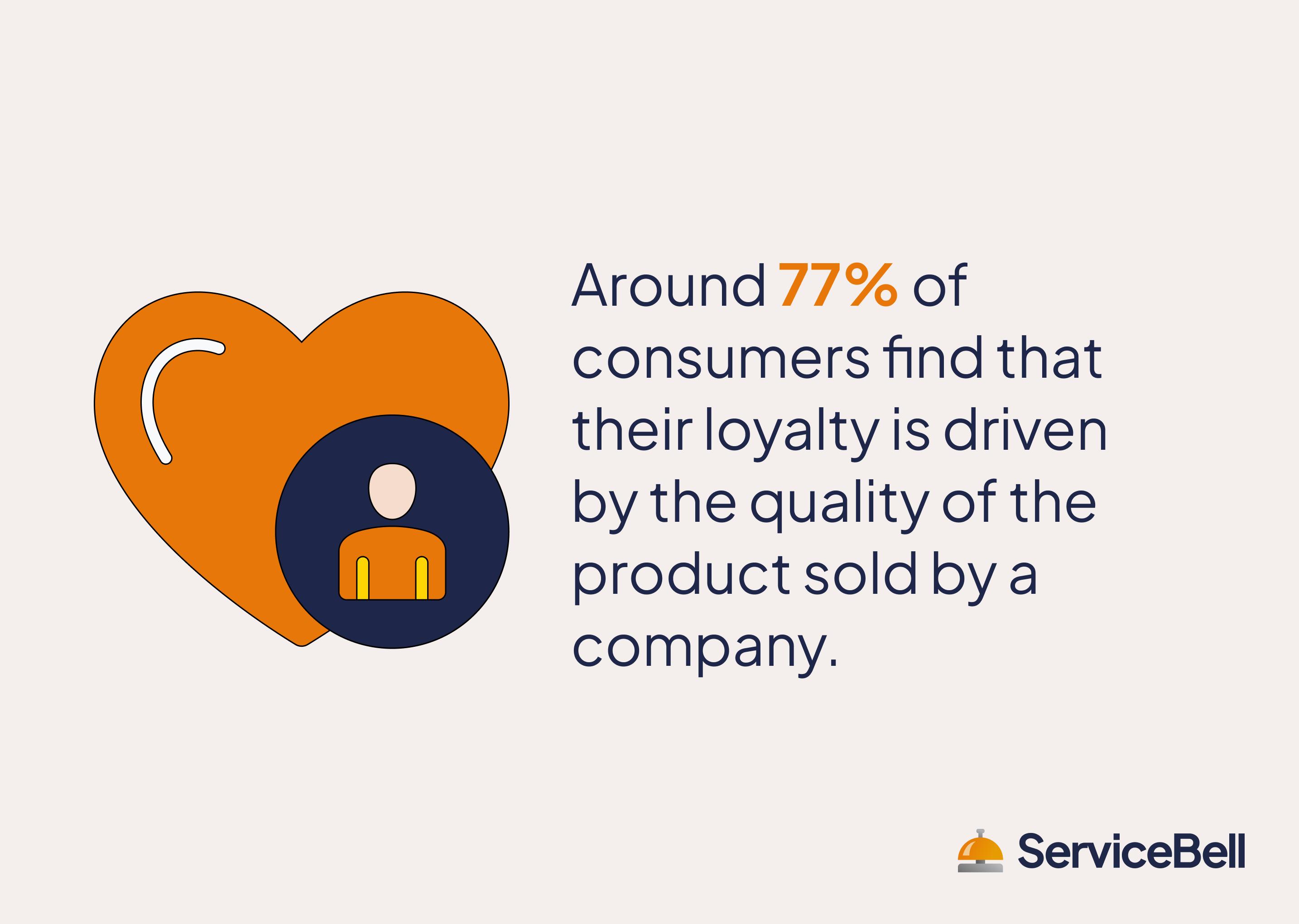 main reason why customers are loyal